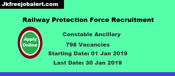 RPF Job Vacancy 2019