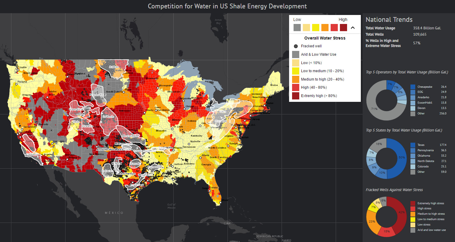 Competition for Water in United States Shale Energy Development