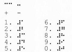 Tuna Netra: Braille
