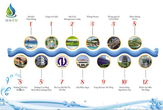 liên kết vùng  dự án Sea View (dự án Viêm Đông).
