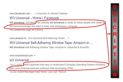 Image of description in SERPs