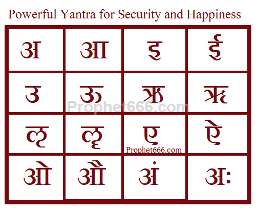 Powerful Yantra for Security and Happiness