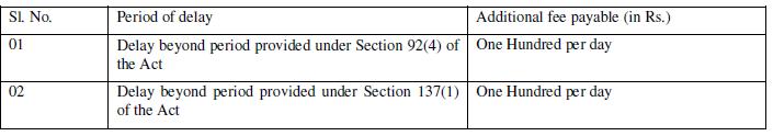 companies act 2013 additional fee