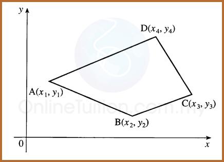 6 3 Luas Poligon Matematik Tambahan Spm