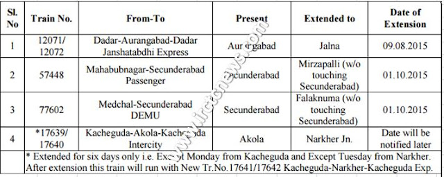 FEATURES OF NEW TRAIN TIME TABLE 2015