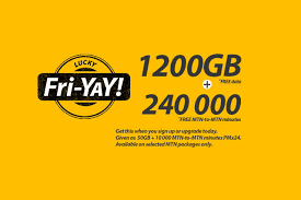 HOW TO EXTEND GLO 1 2GB VALIDITY FROM 3 DAYS TO 2119