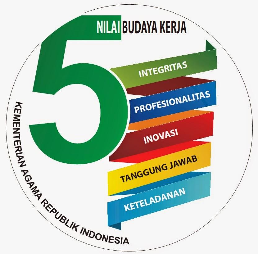 5 Nilai Budaya Kerja Kementerian Agama Ri Oke Sukses Zone