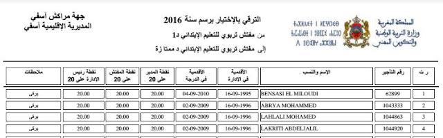 لوائح المترشحين للترقية بالاختيار 2016 و التسقيف 2017 بجهة مراكش آسفي -جميع الفئات