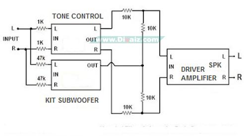 Skema Pemasangan Kit Subwoofer Pada Amplifier