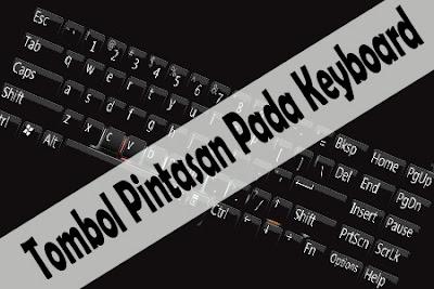 Tombol Pintas Pada Keyboard