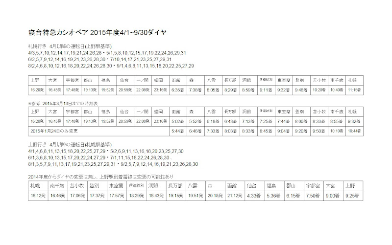 寝台特急カシオペア2015年度4/1~9/30ダイヤ