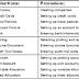 Microsoft Dynamics GP Bank Reconciliation