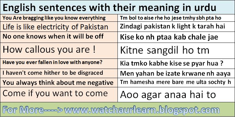 I want to learn english with urdu translation
