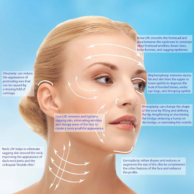 Plastic Surgery in NYC - drjenniferlevine.com