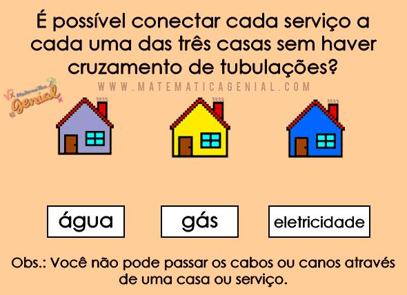 Desafio: Conecte as três casas aos três serviços sem cruzamentos