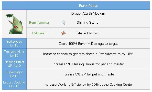 Cara Mendapatkan Earth Petite di Ragnarok Mobile Eternal Love