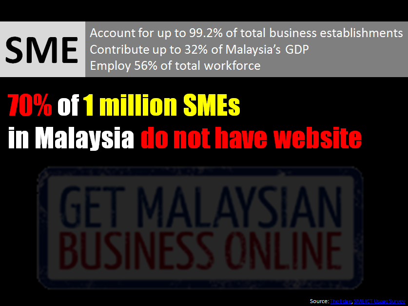 SMEs in Malaysia: A growth tonic to economy?