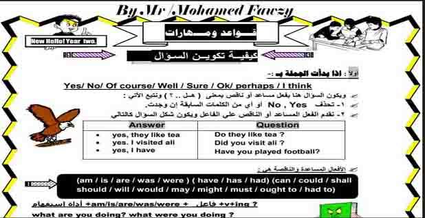 تحميل مذكرة قواعد ومهارات فى اللغة الانجليزية الصف الثاني الاعدادي