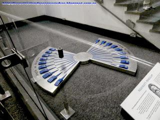 Péndulo de Foucault, en el Museo de la Ciencia de Londres
