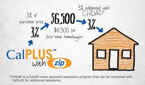 First-Time, Home, Buyer, Programs,  California, 2018, 2019, CalHFA, CalPLUS, Conventional, Loan, Home Loan, Mortgage