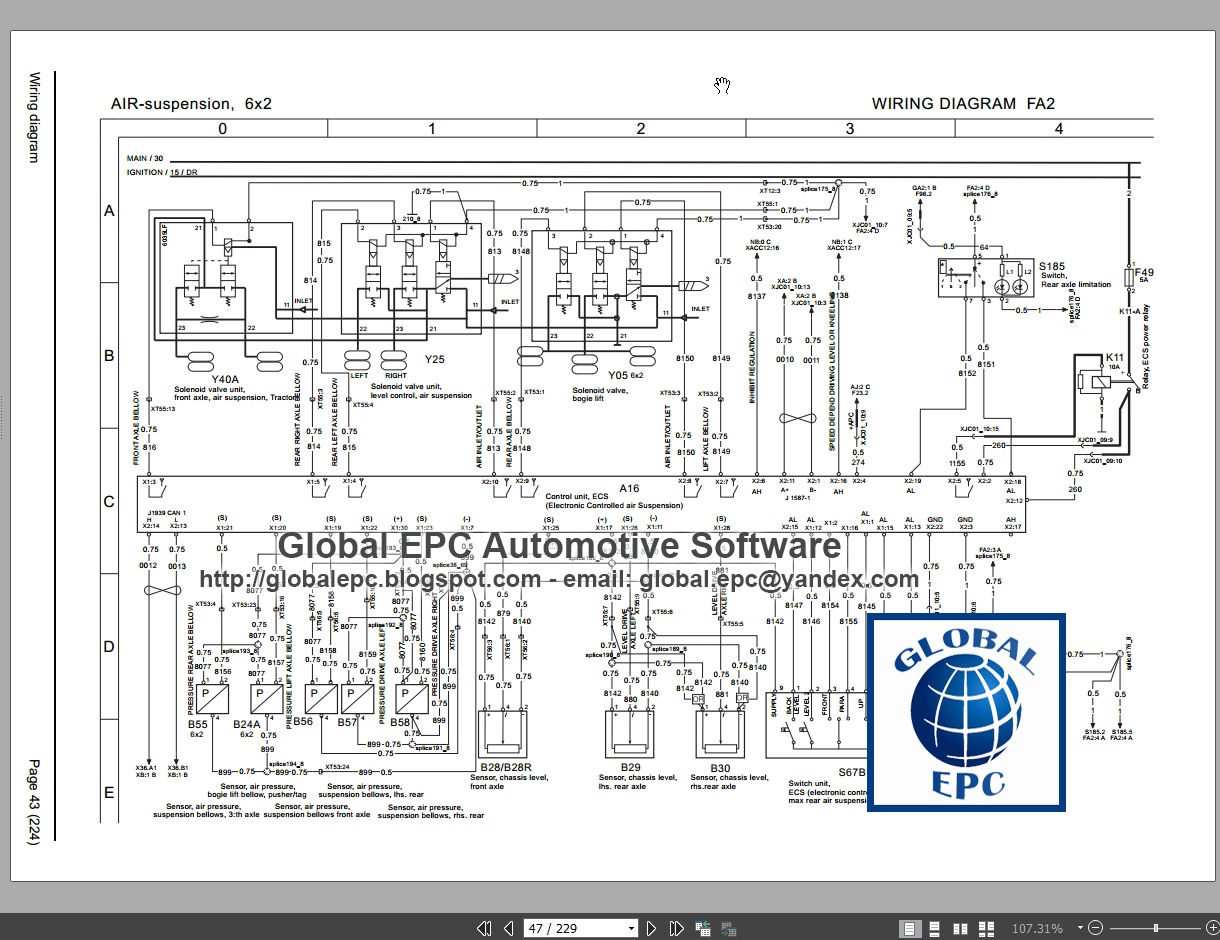 Volvo Truck Wiring Diagrams Group 2