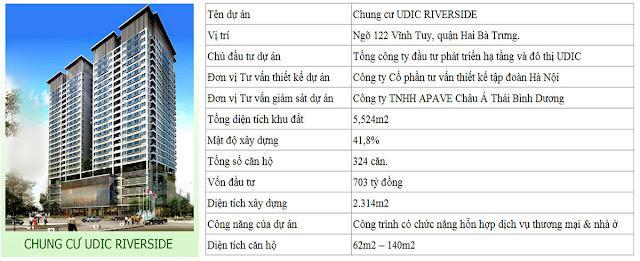 udic-riverside-122-vinh-tuy