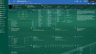 football manager how to score more goals
