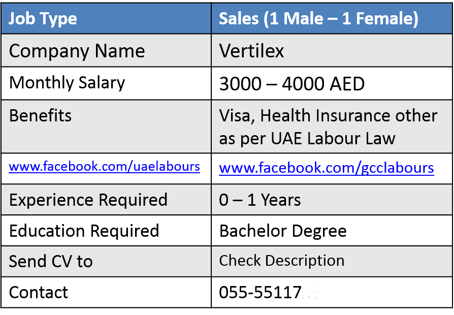 Forex dealer jobs in uae