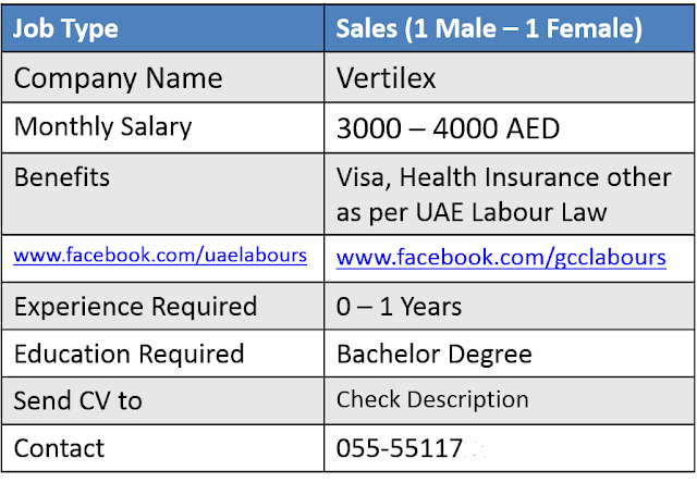 Dubai Jobs, Sales Jobs Dubai, Jobs in UAE, UAE Jobs, Vacancies in Dubai, 2017 Fresh Jobs