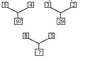 SSC Quiz | General Intelligence | 15-09-17