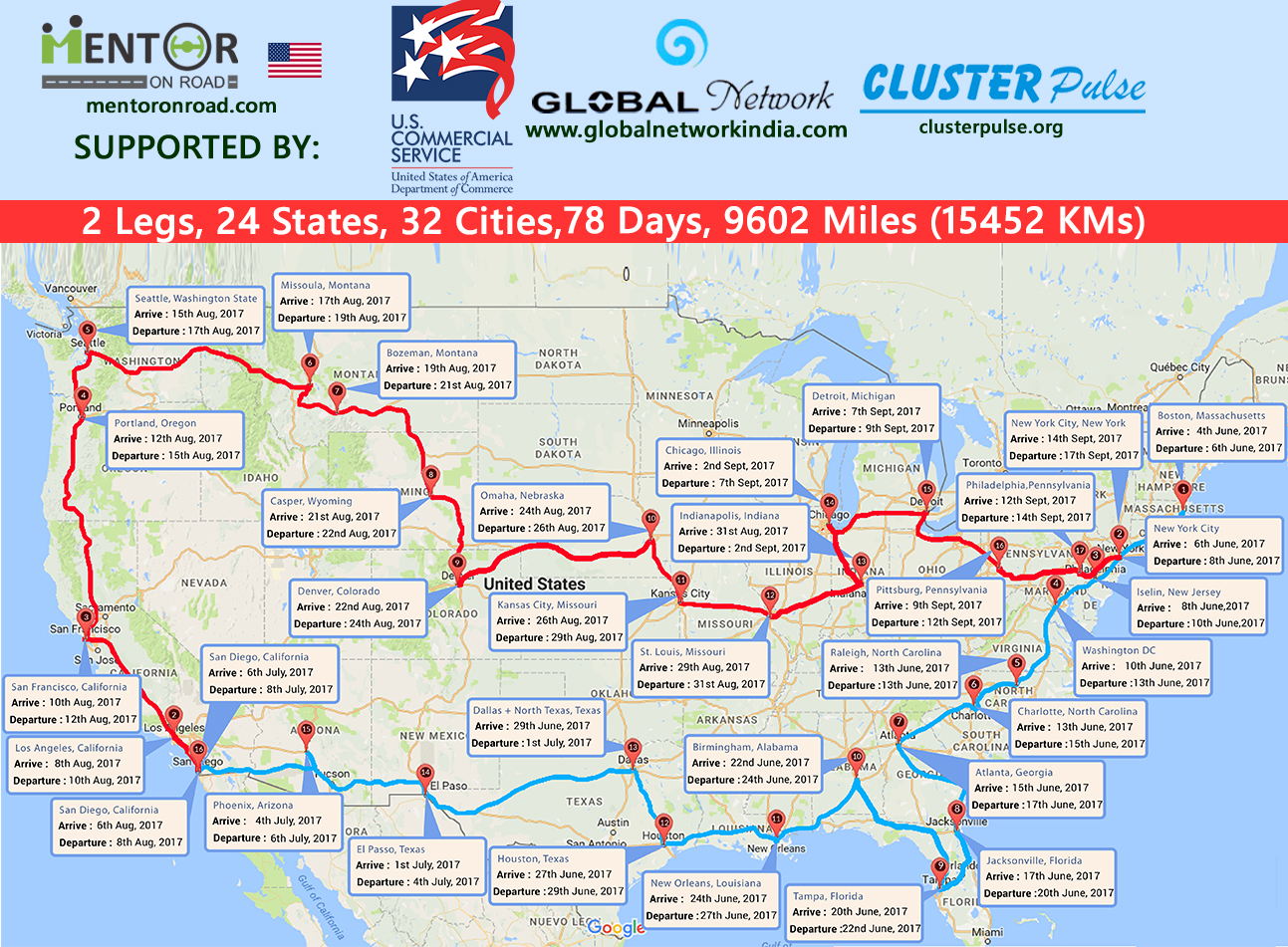 mentor on road usa map