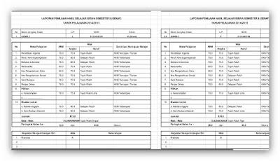 Aplikasi Raport KTSP Sekolah Dasar (SD) Cetak Otomatis