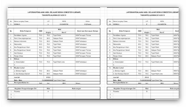 [info guru] Aplikasi Raport KTSP 2006 SD