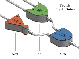Logic Gates ebook
