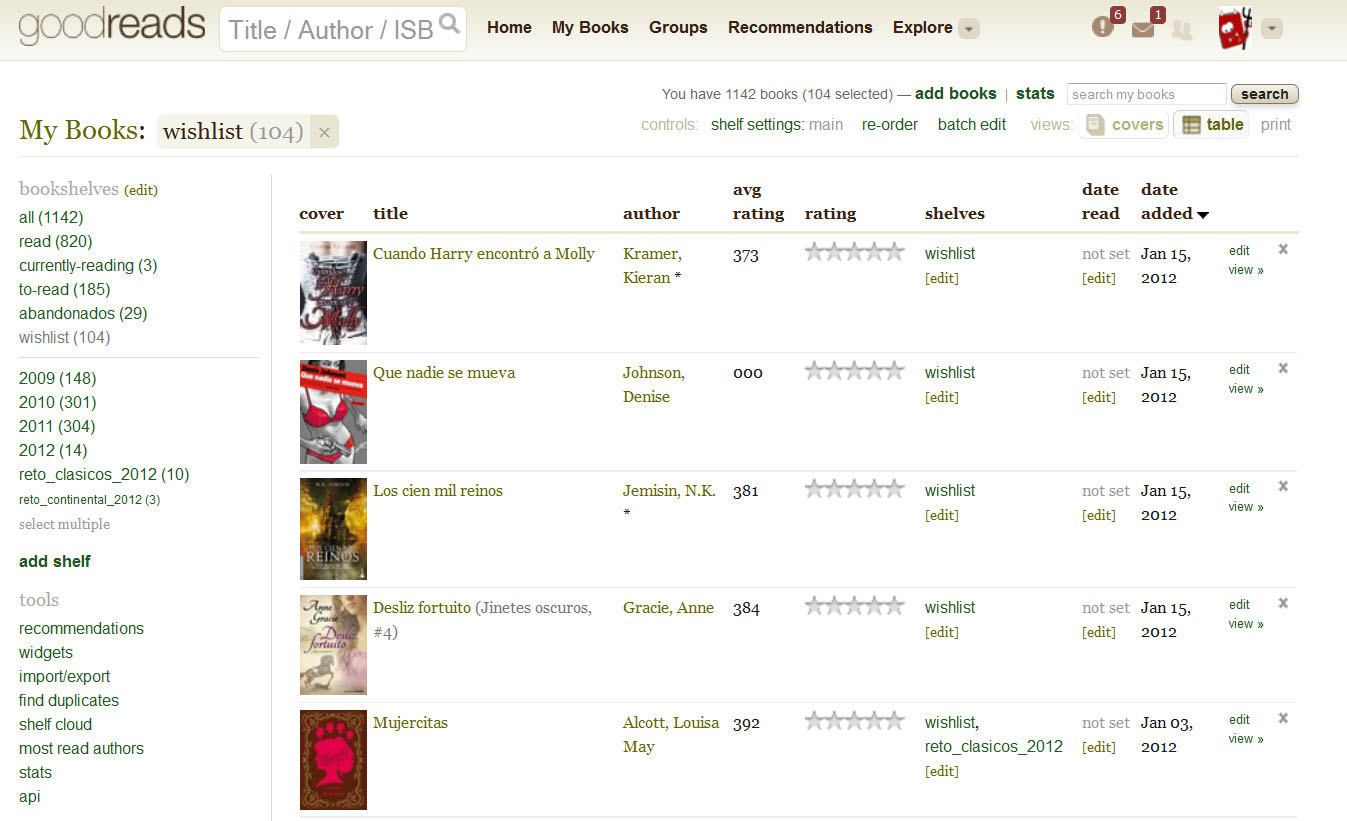 Como Descargar Libros En Goodreads Book Eater Tutorial Goodreads