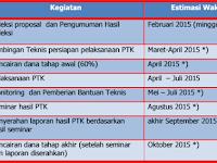 Program Penenlitian Tindakan Kelas (PTK) Puslitjakdikbud Tingkat Satuan Pendidikan Tahun 2016