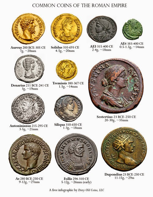 Latin Empire. Kind-Hearted Byzantine Bronze Coins Byzantine (300-1400 Ad)
