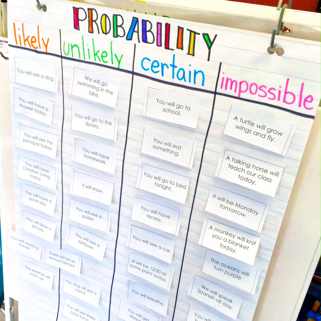 Fun With Firsties Our Probability Unit Worksheets