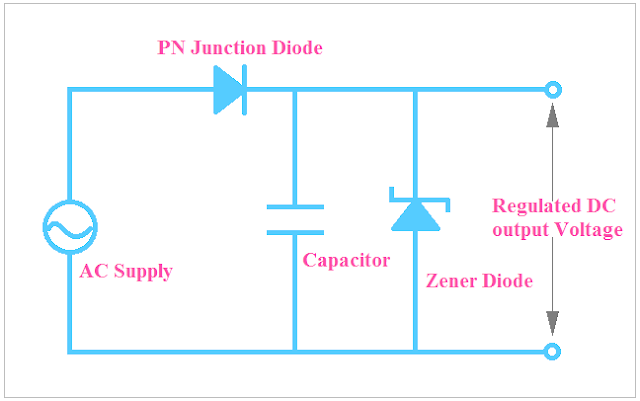 Zener Diode as voltage regulator, Difference Between PN Junction Diode and Zener Diode