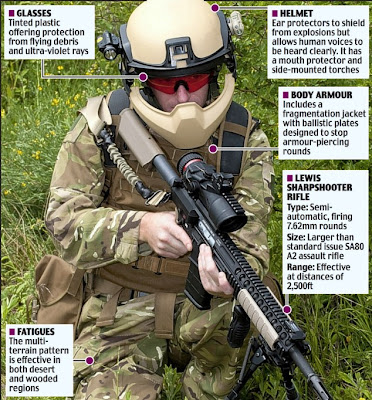 UK Armed Forces Commentary: Future Force 2020 - Army