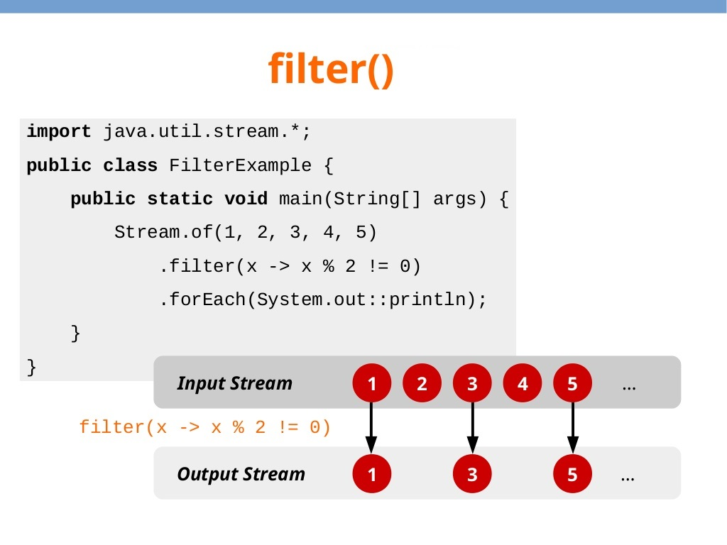 How to find the first element of stream in java 8 findfirst java 8 findfirst example baditri Images