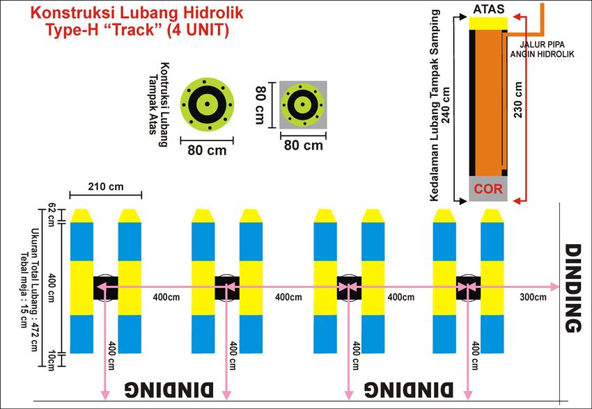 Konstruksi Lubang Hidrolik-H Track 4Unit