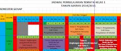 Download Jadwal Pelajaran SD Kurikulum 2013 Lengkap