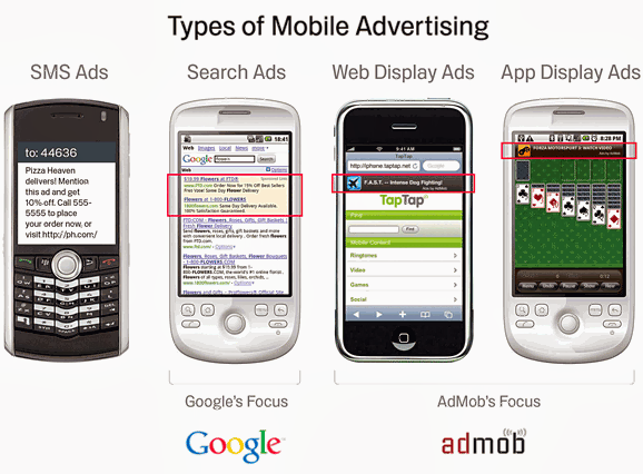 types of mobile advertising