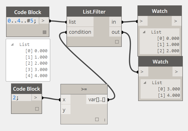 Enjoy Revit: Examples for All List Actions in DYNAMO