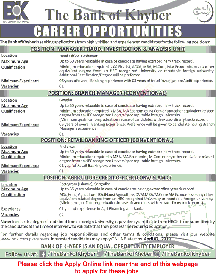 Bank job in pakistan