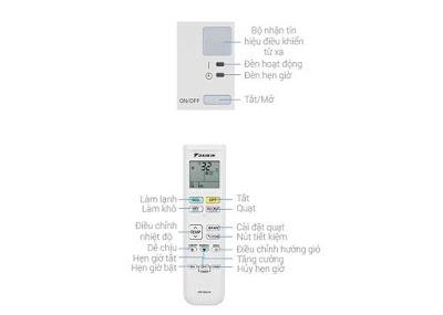 Đánh giá điều hòa Daikin FTKQ25SAVMV 9000BTU 1 chiều inverter