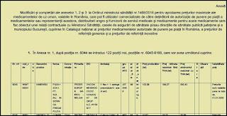 medicamente Noi Catalogul național al prețurilor medicamentelor autorizate 2019