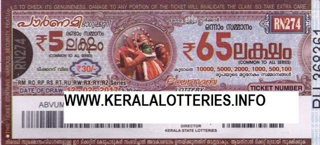 Full Result of Kerala lottery Pournami_RN-245