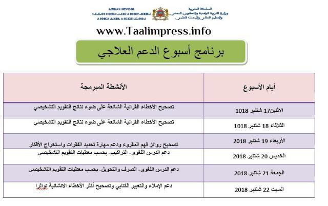 الأنشطة المبرمجة لأسبوعي الدعم والاستثمار للغة العربية